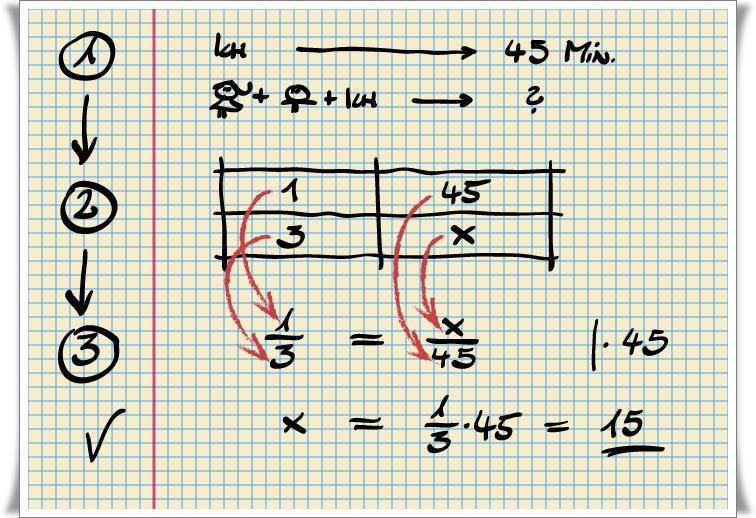 einfacher dreisatz formel