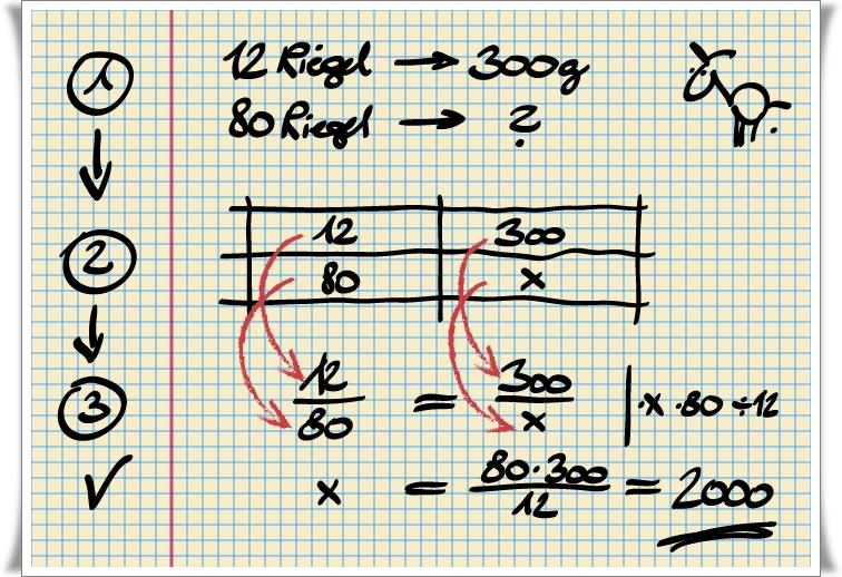 proportionaler Dreisatz